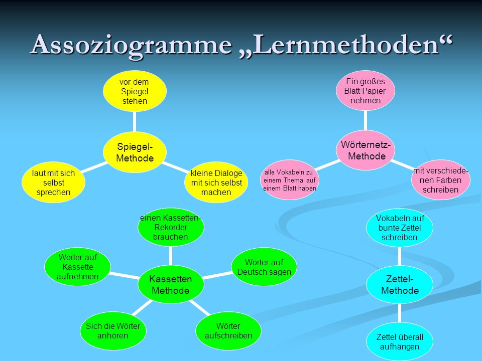 "Assoziogramme ""Lernmethoden"