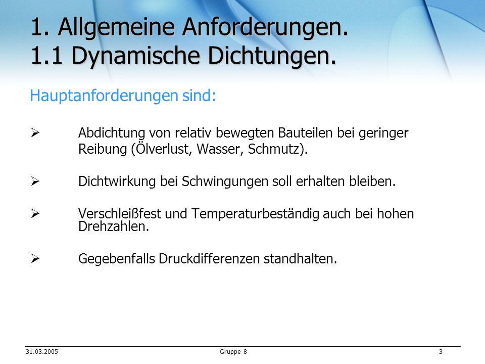 1. Allgemeine Anforderungen. 1.1 Dynamische Dichtungen.