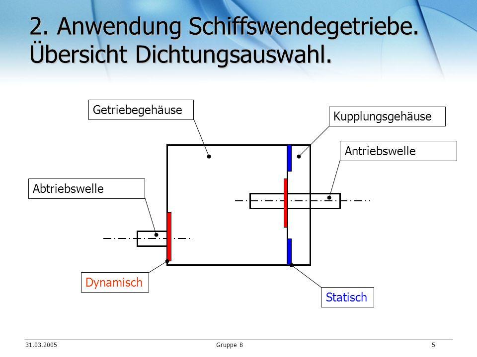 2. Anwendung Schiffswendegetriebe. Übersicht Dichtungsauswahl.
