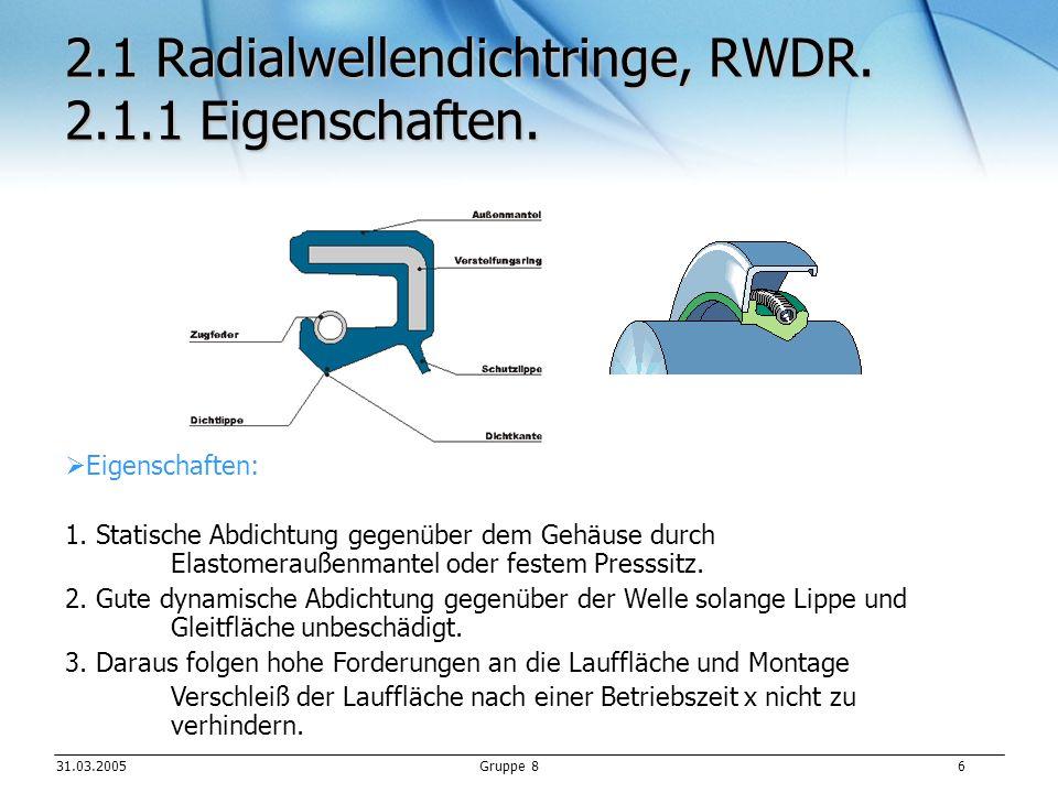 2.1 Radialwellendichtringe, RWDR. 2.1.1 Eigenschaften.