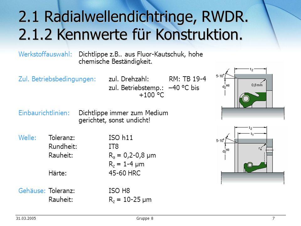 2.1 Radialwellendichtringe, RWDR. 2.1.2 Kennwerte für Konstruktion.