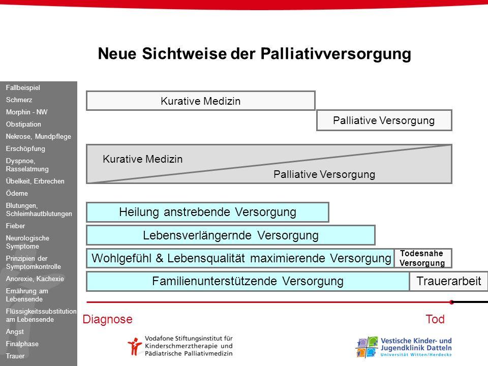 Neue Sichtweise der Palliativversorgung