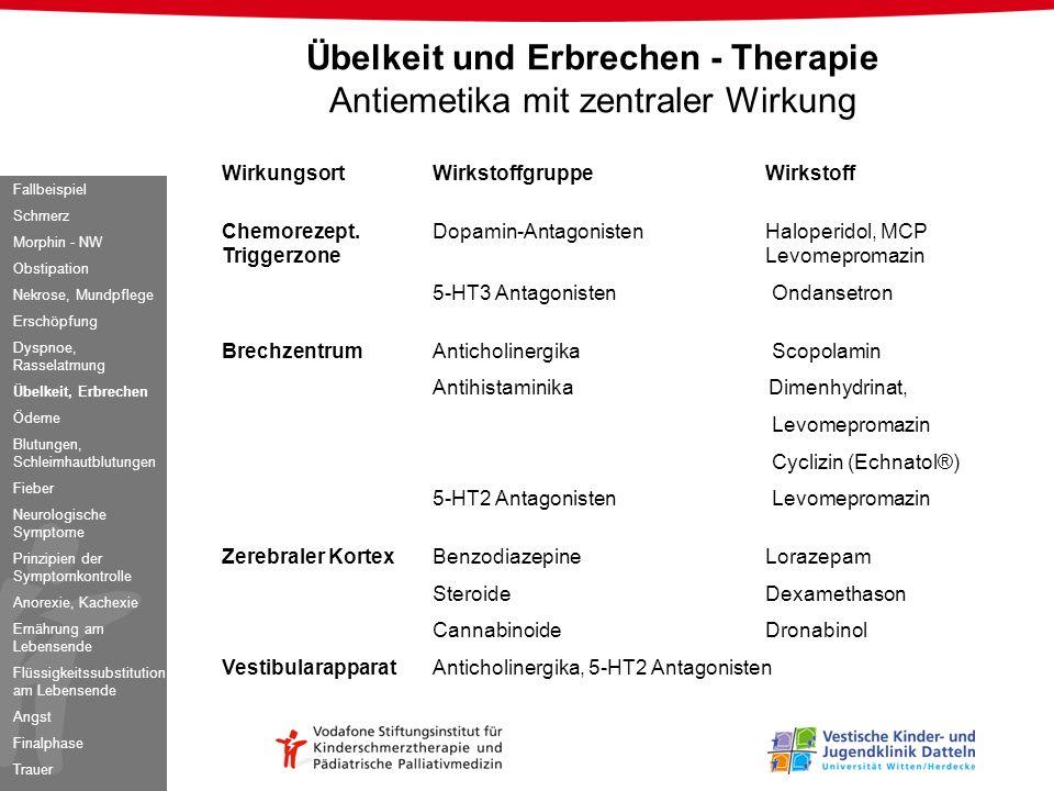 Übelkeit und Erbrechen - Therapie Antiemetika mit zentraler Wirkung