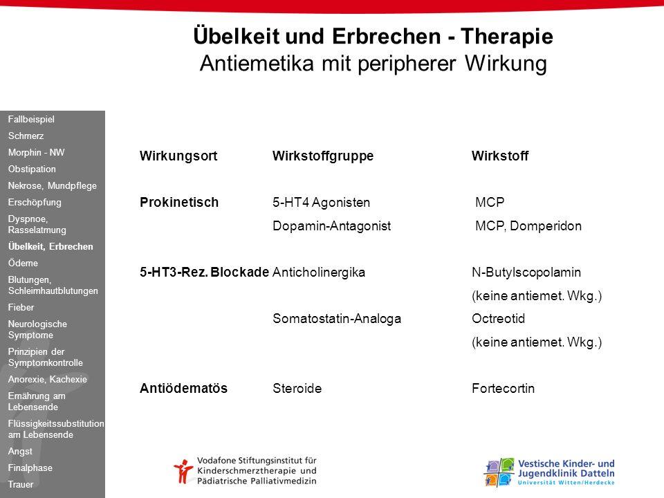 Übelkeit und Erbrechen - Therapie Antiemetika mit peripherer Wirkung