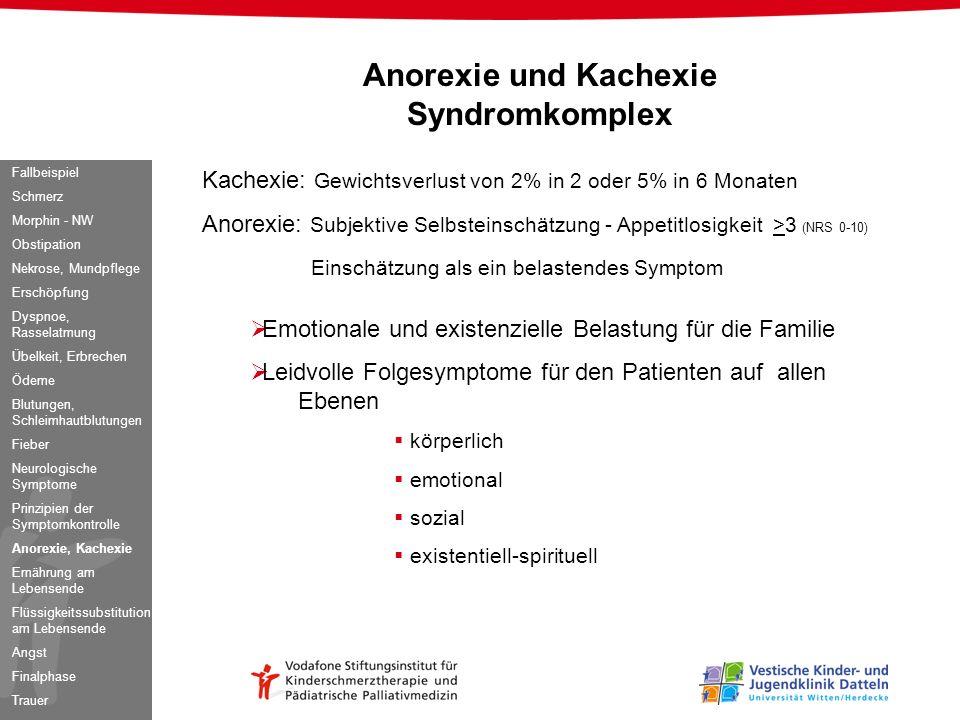 Anorexie und Kachexie Syndromkomplex