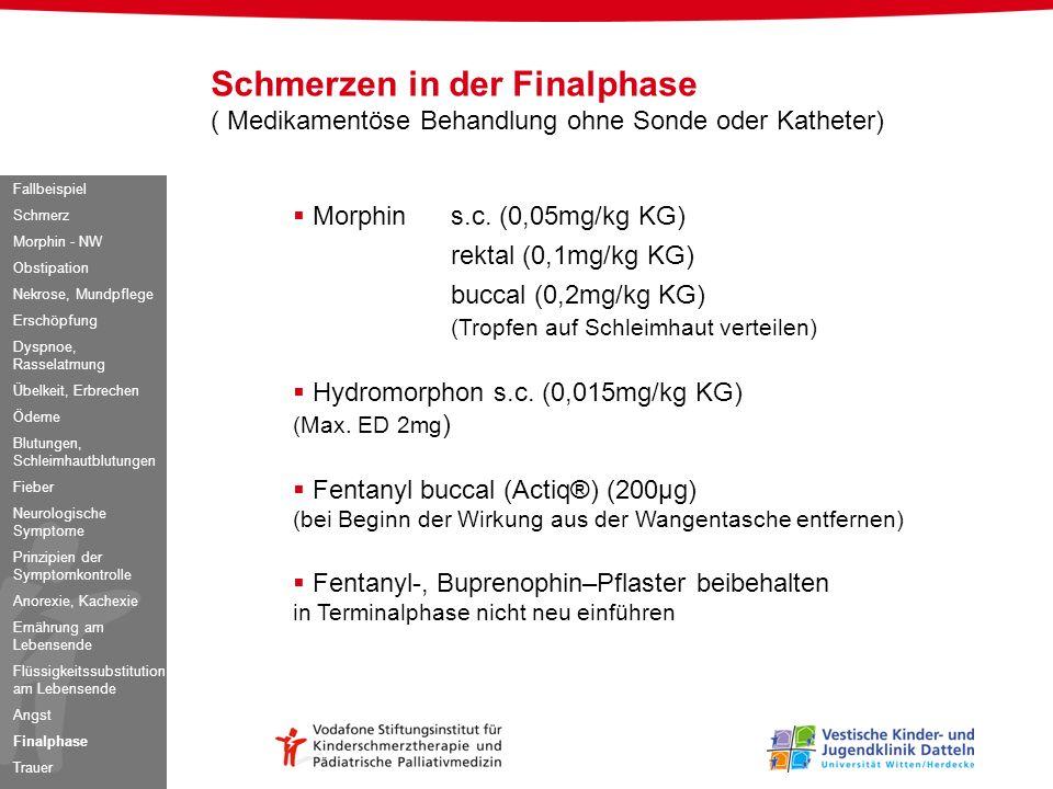 fentanyl pflaster nebenwirkungen