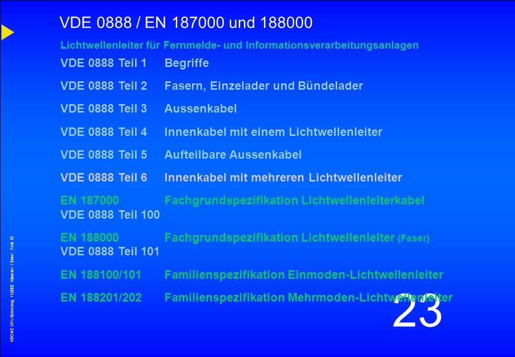 VDE 0888 / EN 187000 und 188000 VDE 0888 Teil 1 Begriffe
