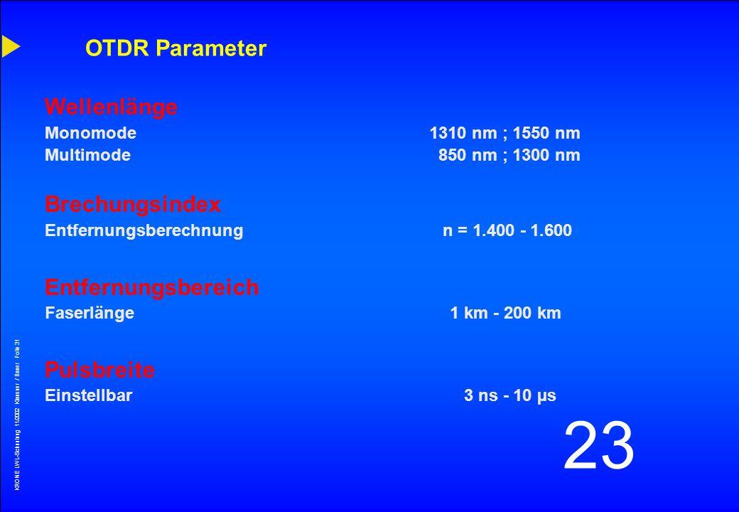 OTDR Parameter Wellenlänge Brechungsindex Entfernungsbereich