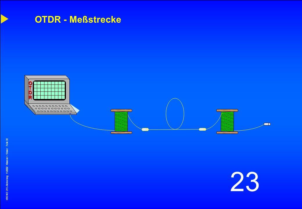 OTDR - Meßstrecke O T D R
