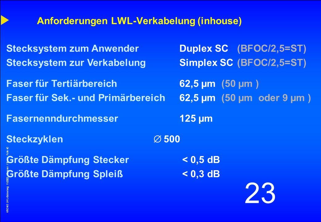 Anforderungen LWL-Verkabelung (inhouse)