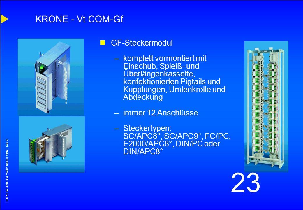 KRONE - Vt COM-Gf GF-Steckermodul