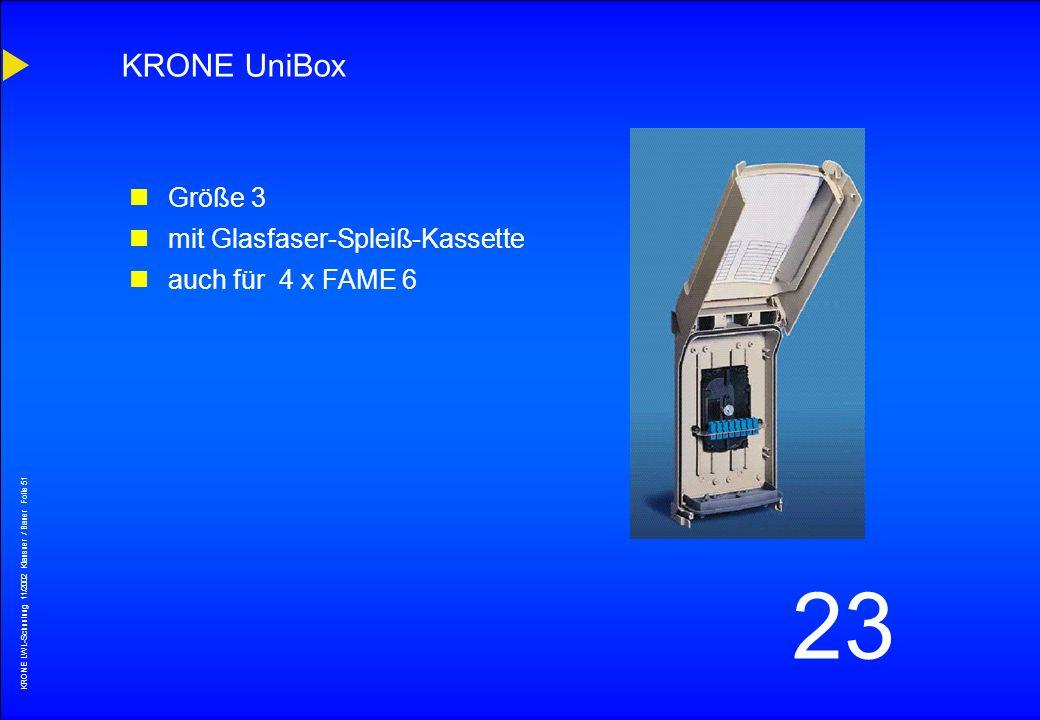 KRONE UniBox Größe 3 mit Glasfaser-Spleiß-Kassette auch für 4 x FAME 6