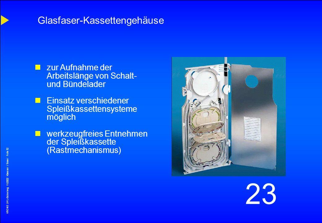 Glasfaser-Kassettengehäuse