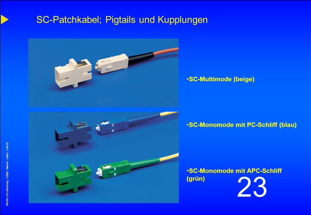 SC-Patchkabel; Pigtails und Kupplungen