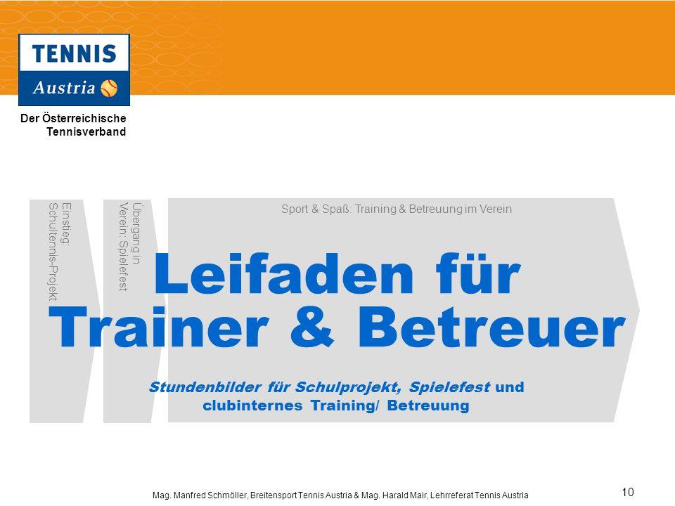Leifaden für Trainer & Betreuer