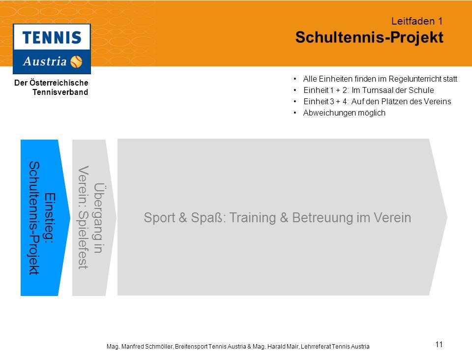 Leitfaden 1 Schultennis-Projekt