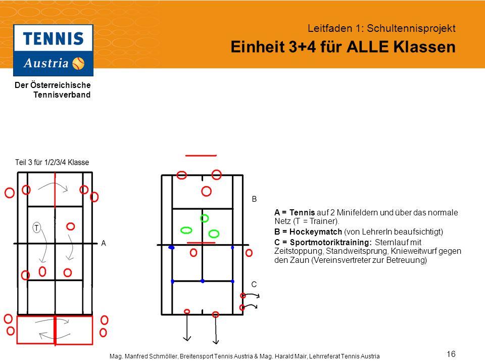 Leitfaden 1: Schultennisprojekt Einheit 3+4 für ALLE Klassen
