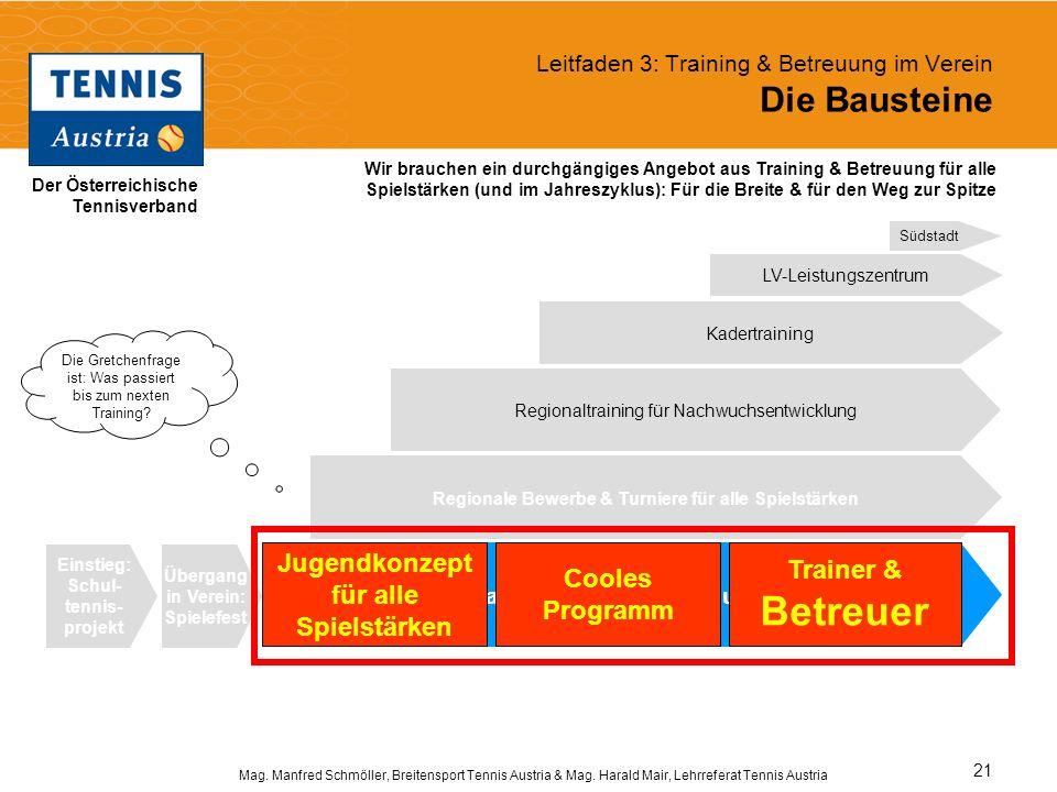 Leitfaden 3: Training & Betreuung im Verein Die Bausteine