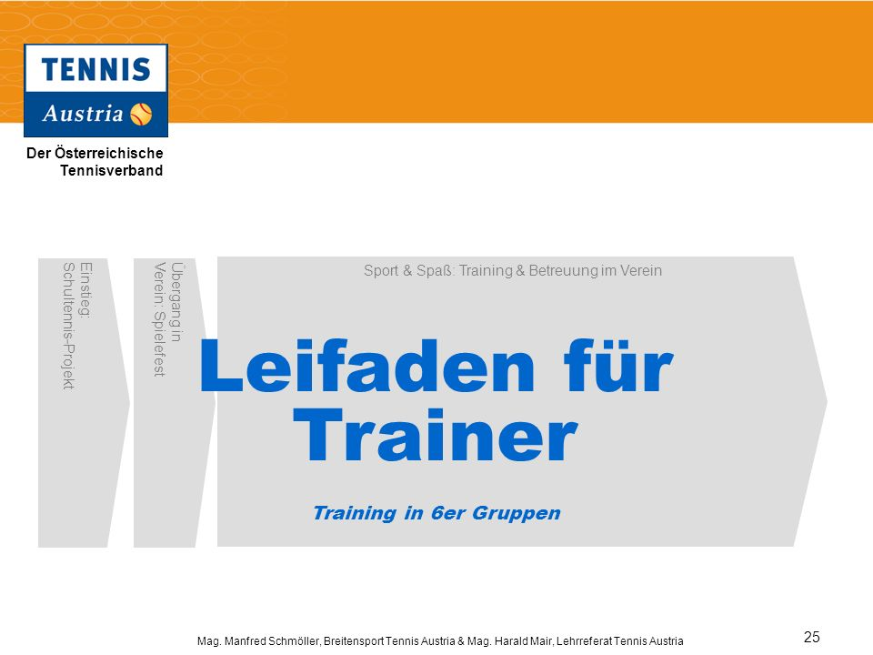 Sport & Spaß: Training & Betreuung im Verein