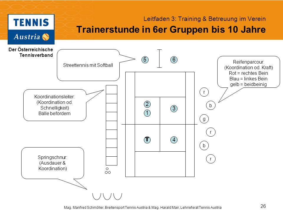 Leitfaden 3: Training & Betreuung im Verein Trainerstunde in 6er Gruppen bis 10 Jahre