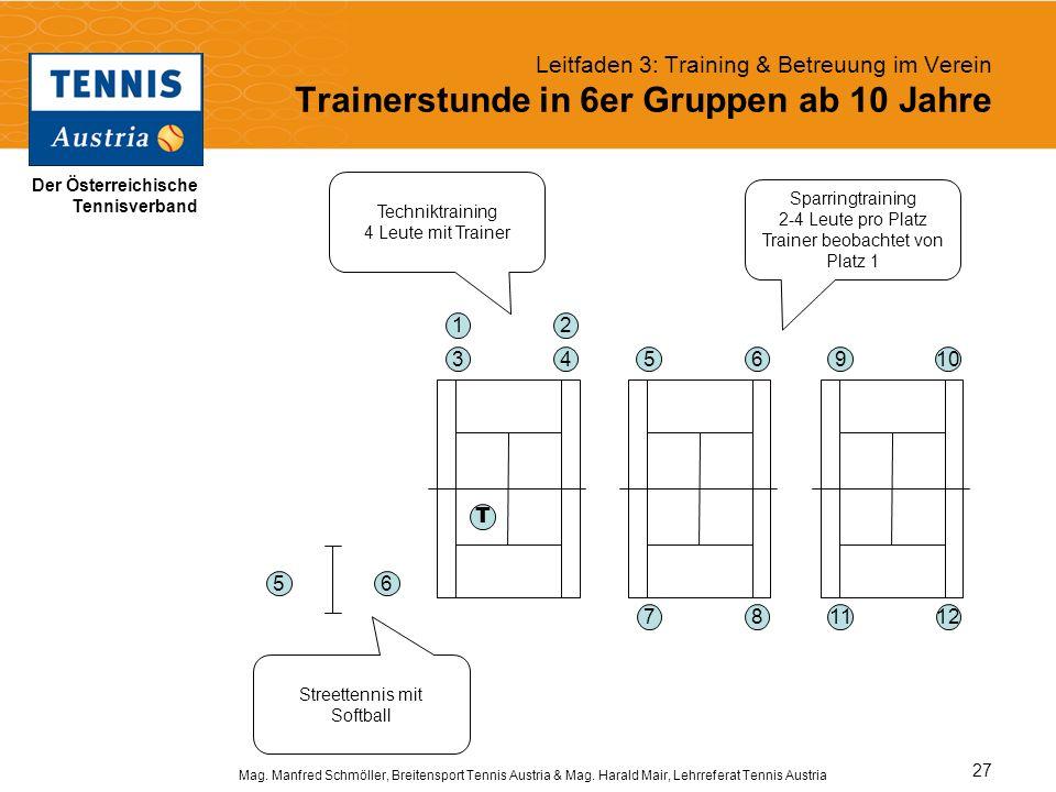 Leitfaden 3: Training & Betreuung im Verein Trainerstunde in 6er Gruppen ab 10 Jahre