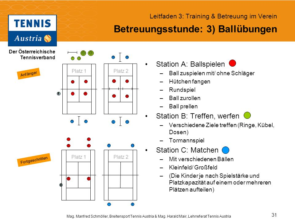 Station A: Ballspielen