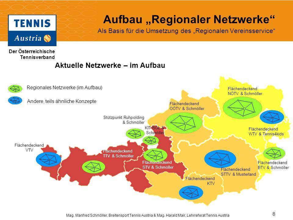 """Aufbau """"Regionaler Netzwerke Als Basis für die Umsetzung des """"Regionalen Vereinsservice"""