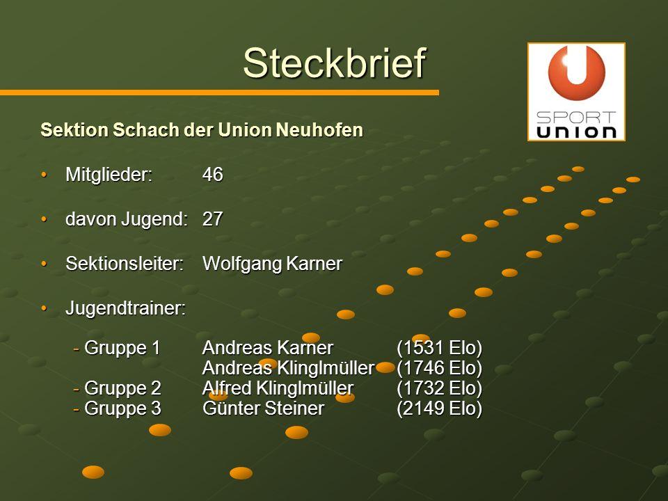 Steckbrief Sektion Schach der Union Neuhofen Mitglieder: 46