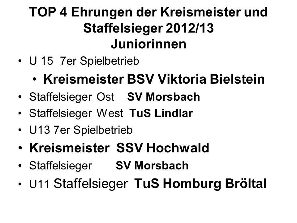 TOP 4 Ehrungen der Kreismeister und Staffelsieger 2012/13 Juniorinnen