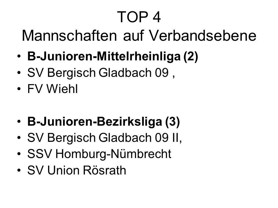 TOP 4 Mannschaften auf Verbandsebene