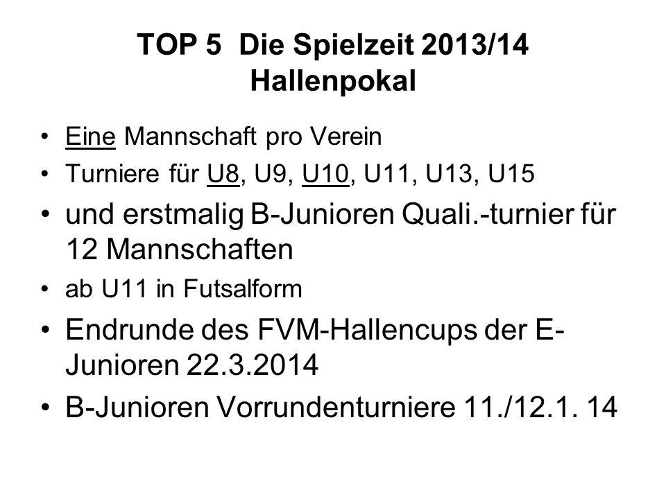 TOP 5 Die Spielzeit 2013/14 Hallenpokal