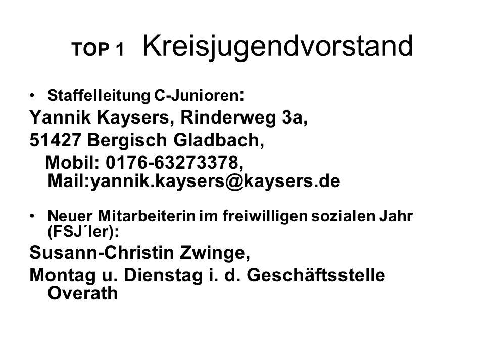 TOP 1 Kreisjugendvorstand