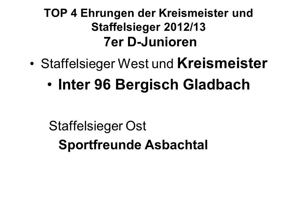 Inter 96 Bergisch Gladbach