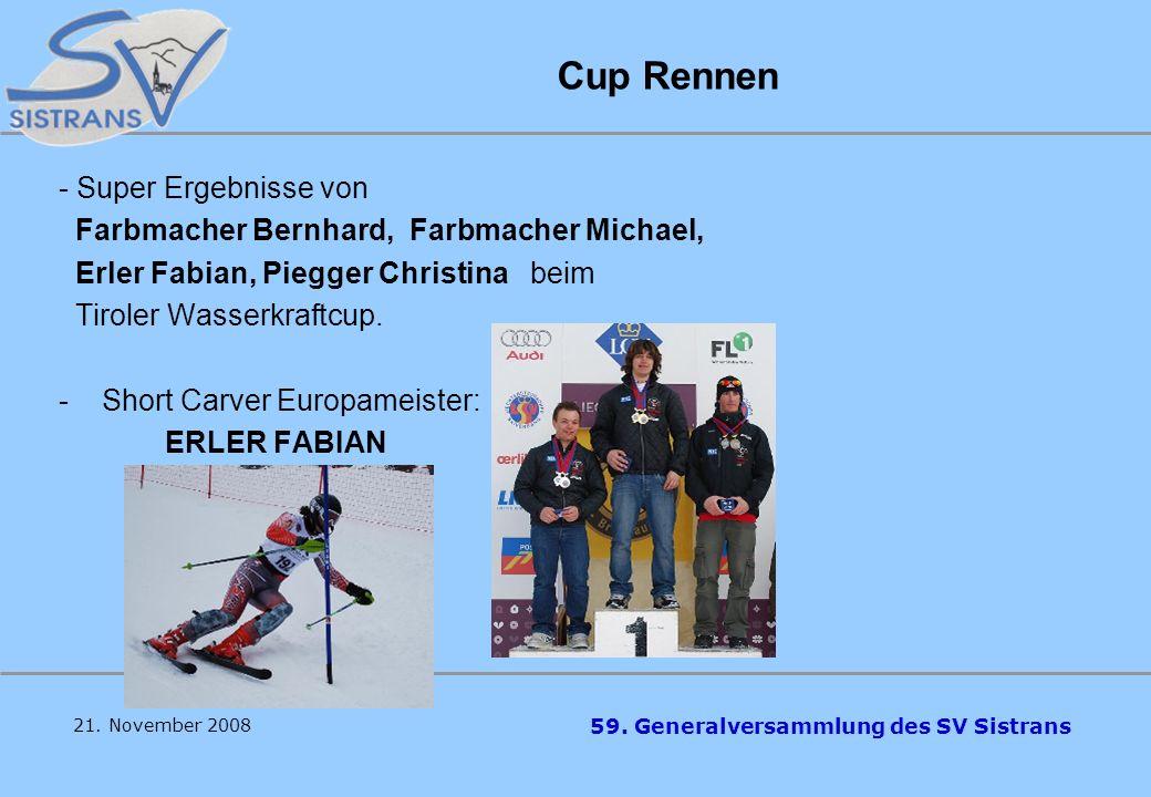 Cup Rennen - Super Ergebnisse von