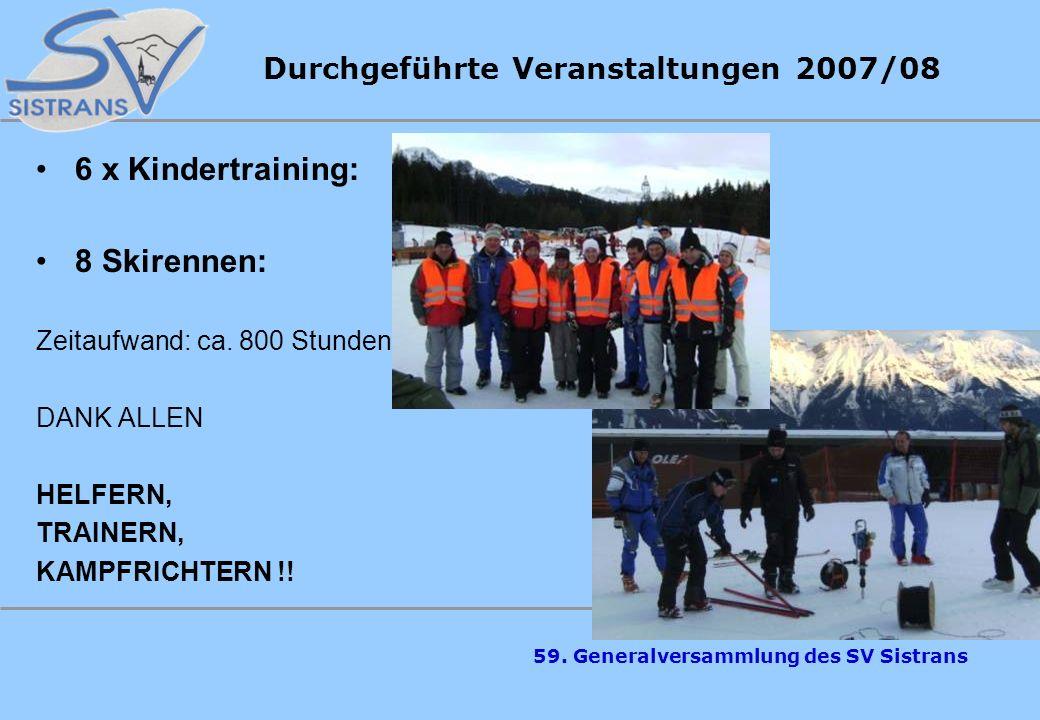 Durchgeführte Veranstaltungen 2007/08