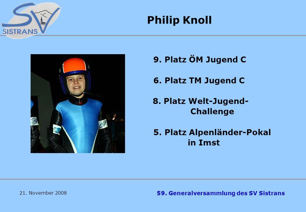 Philip Knoll 6. Platz TM Jugend C 8. Platz Welt-Jugend- Challenge
