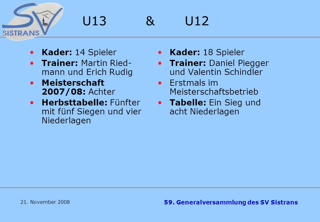 U13 & U12 Kader: 14 Spieler Trainer: Martin Ried-mann und Erich Rudig