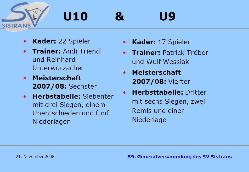 U10 & U9 Kader: 22 Spieler. Trainer: Andi Triendl und Reinhard Unterwurzacher. Meisterschaft 2007/08: Sechster.