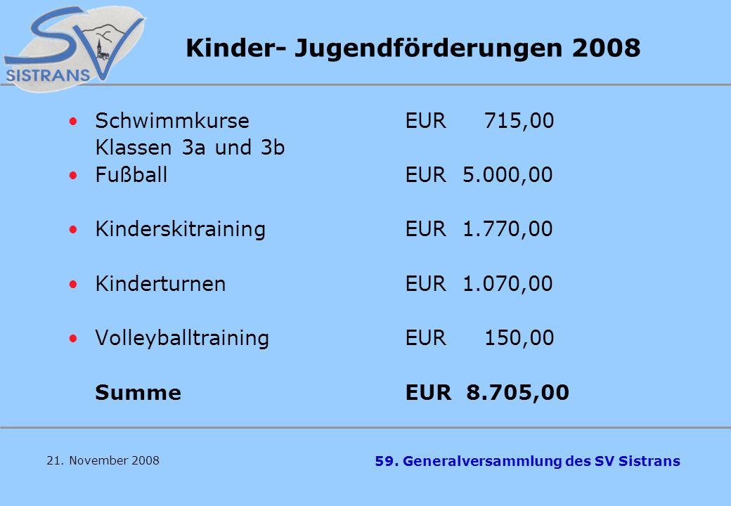 Kinder- Jugendförderungen 2008