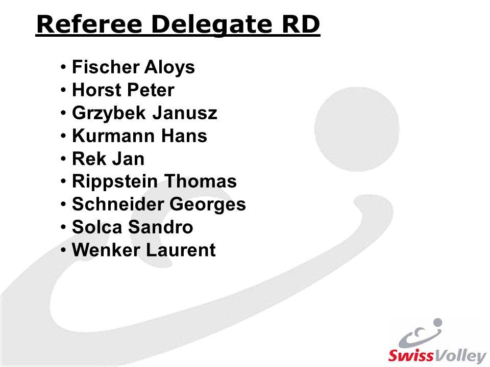Referee Delegate RD Fischer Aloys Horst Peter Grzybek Janusz