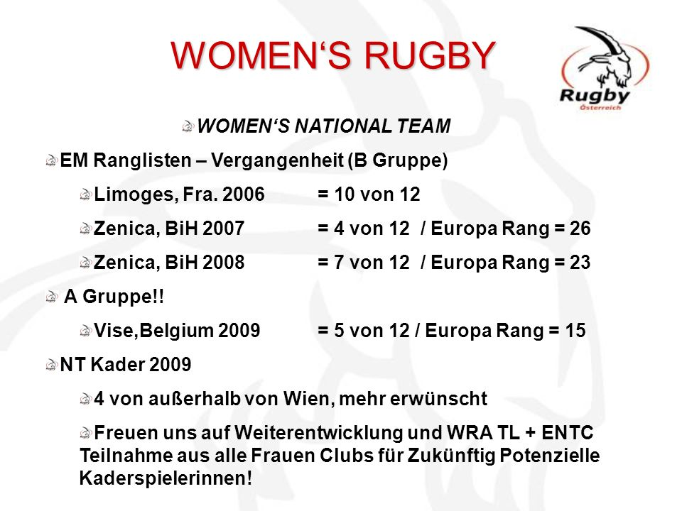 WOMEN'S RUGBY WOMEN'S NATIONAL TEAM