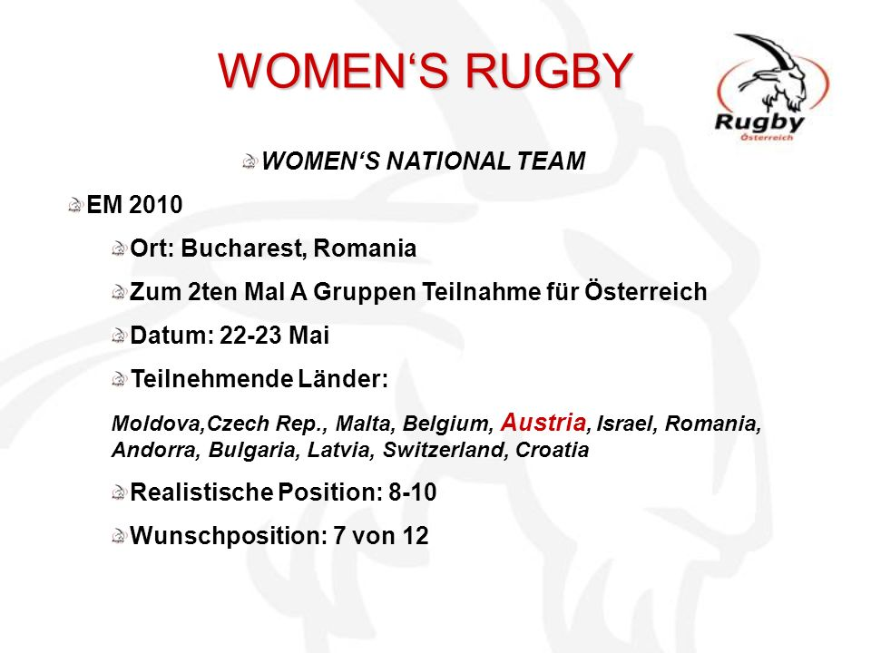 WOMEN'S RUGBY WOMEN'S NATIONAL TEAM EM 2010 Ort: Bucharest, Romania