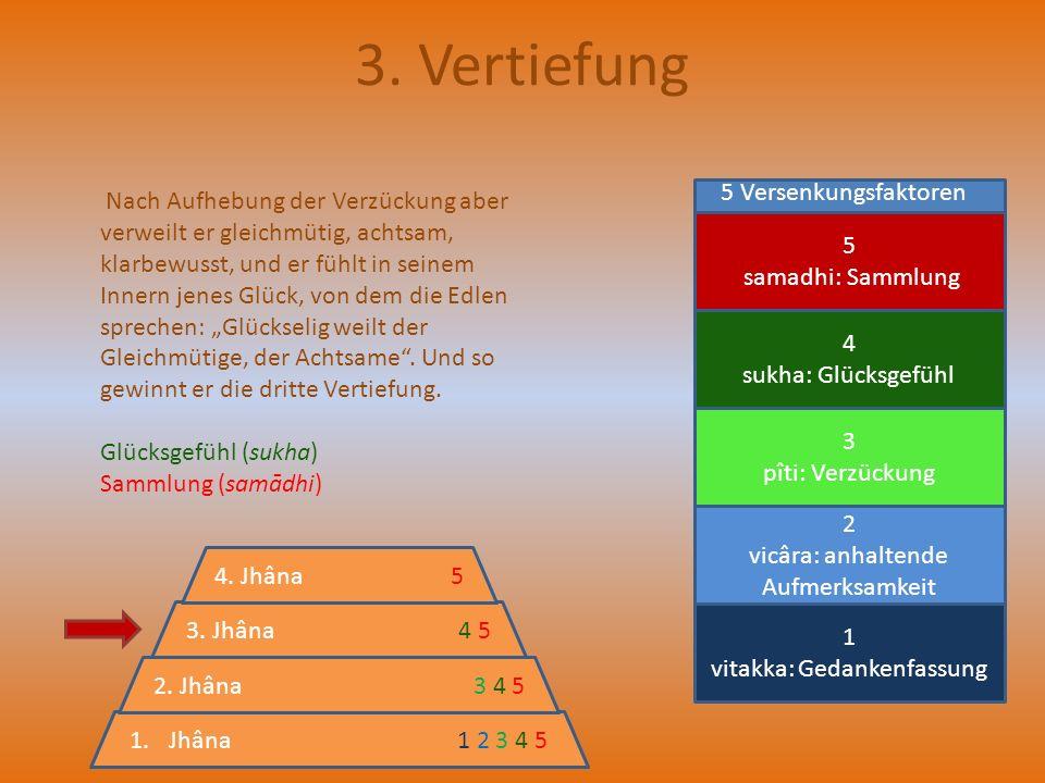 3. Vertiefung 5 Versenkungsfaktoren