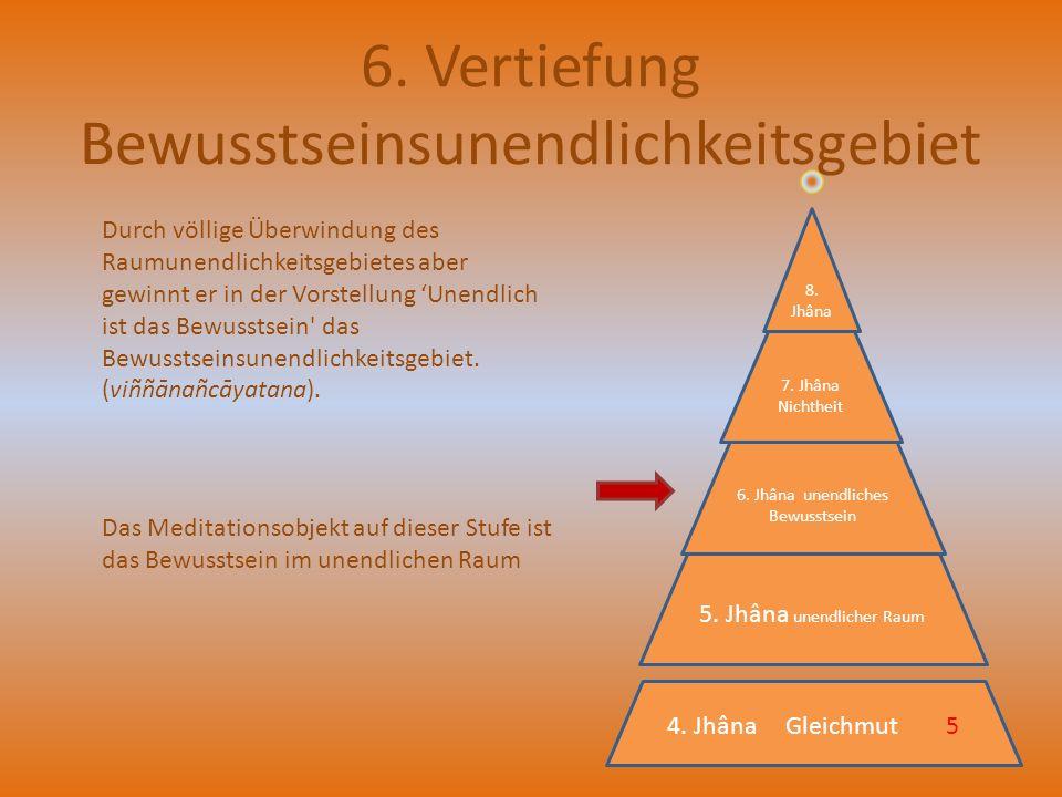6. Vertiefung Bewusstseinsunendlichkeitsgebiet