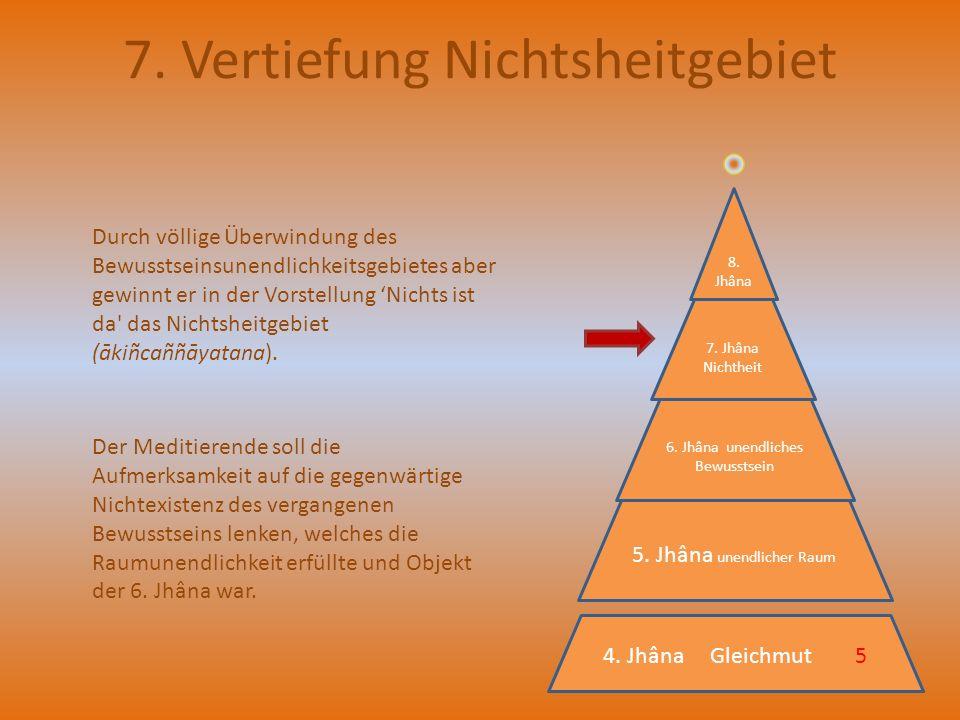 7. Vertiefung Nichtsheitgebiet