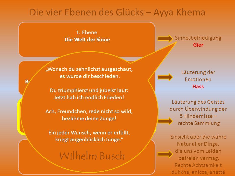 Die vier Ebenen des Glücks – Ayya Khema