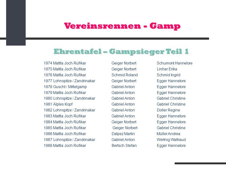 Ehrentafel – Gampsieger Teil 1