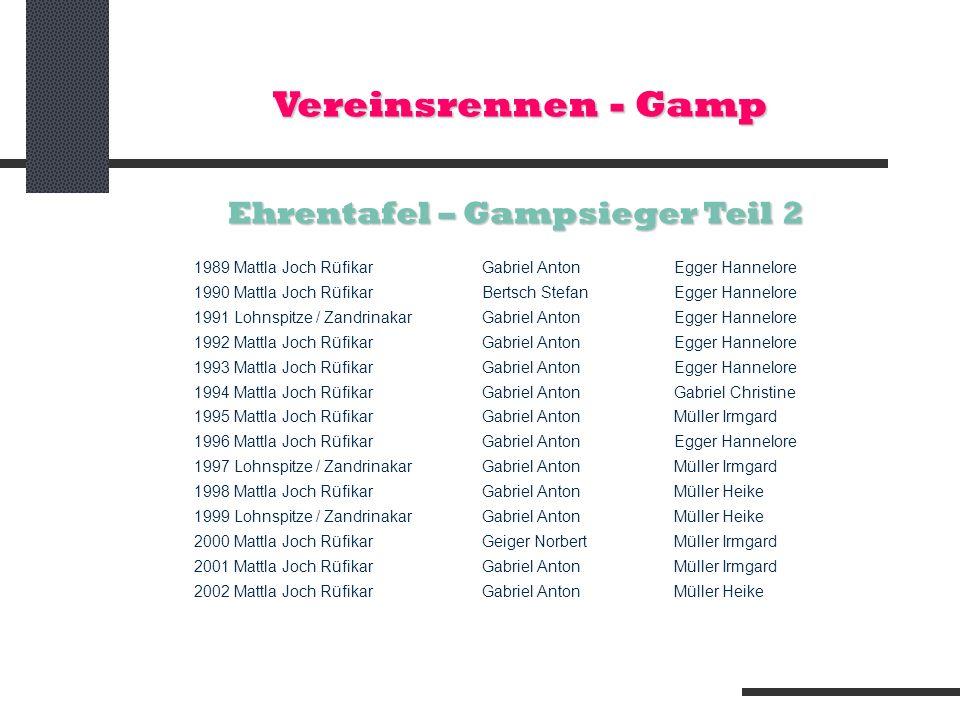Ehrentafel – Gampsieger Teil 2