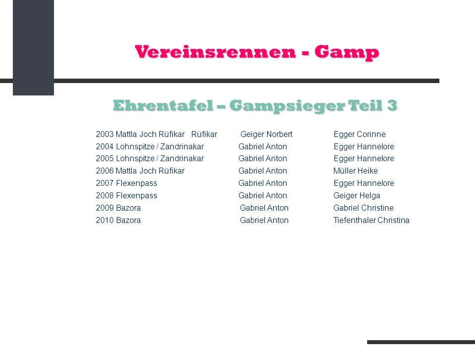 Ehrentafel – Gampsieger Teil 3