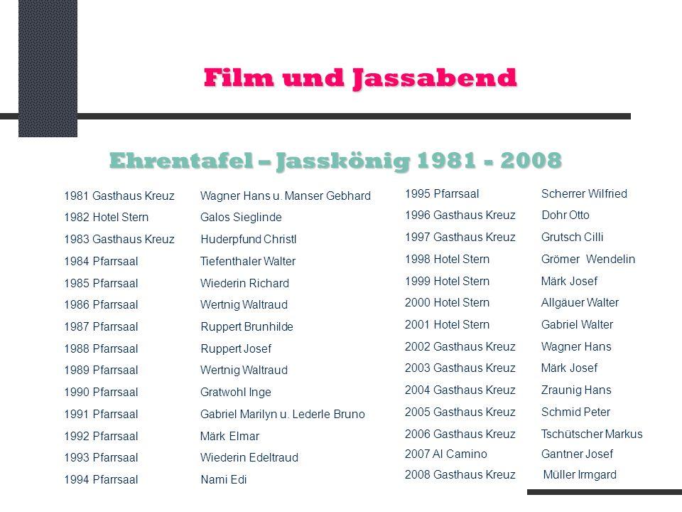 Ehrentafel – Jasskönig 1981 - 2008
